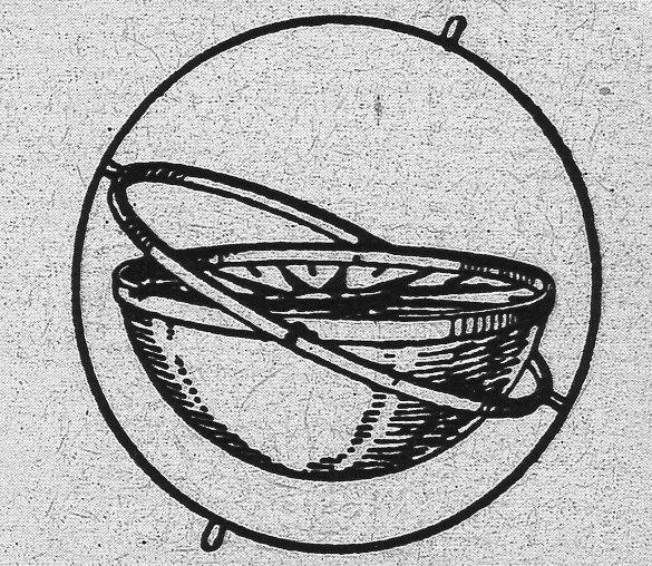 Kardanischer-Kompass