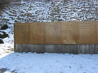 Kobylisy Shooting Range - Close-up of memorial plaques with names of the victims.