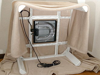 Kotatsu - The underside of an electric kotatsu