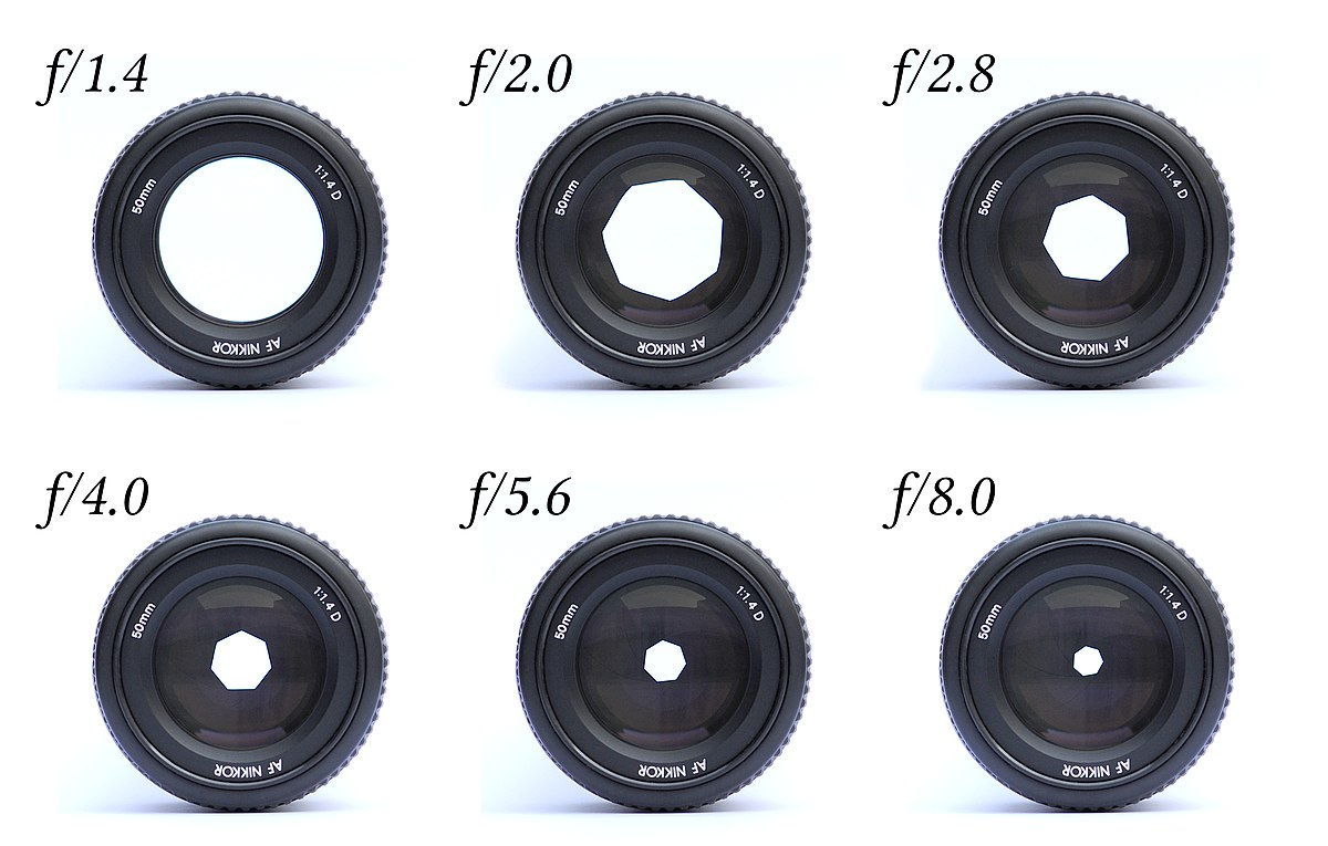 Lenses with different apertures.jpg