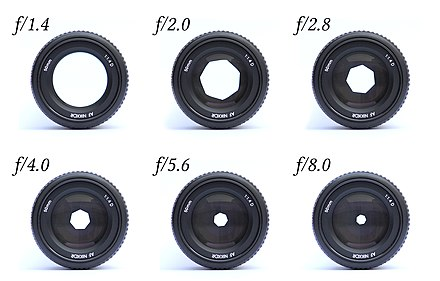 Different apertures of a lens Lenses with different apertures.jpg
