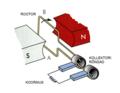 Lihtsustatud vahelduvvoolu generaator.PNG