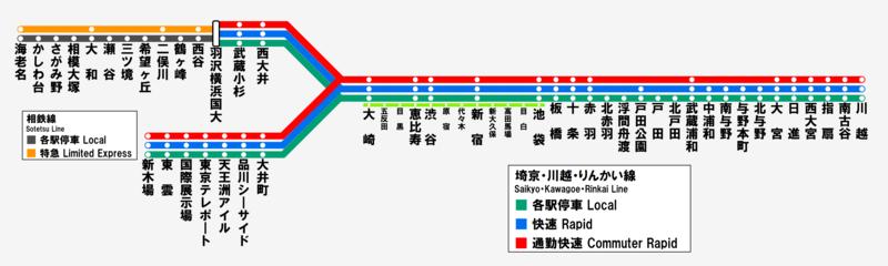 新宿 駅 から 恵比寿 駅