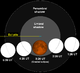 Lunar eclipse chart close-08feb20.png