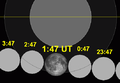 Lunar eclipse chart close-2002Nov20.png