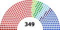 Mandat i riksdagen 1994.png