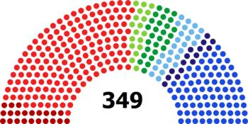 Mandater i rigsdagen 1994. png