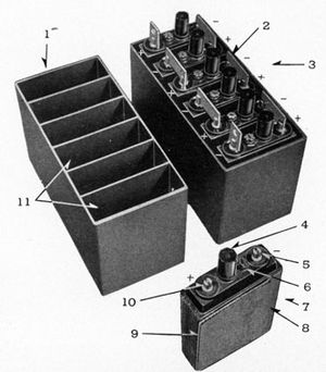 Mark 18 torpedo - The Mark 18 torpedo's battery monoblock container, each holding six plates