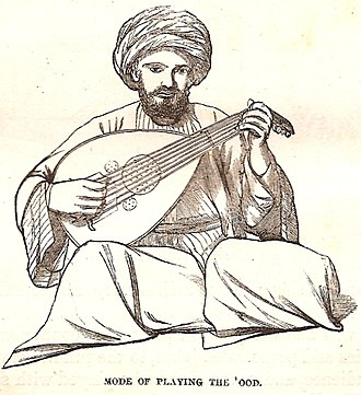 Music of Palestine - Image: Mode of playing the ´Ood, p. 578 in Thomson, 1859