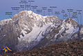 Mont Blanc - South-East side.jpg