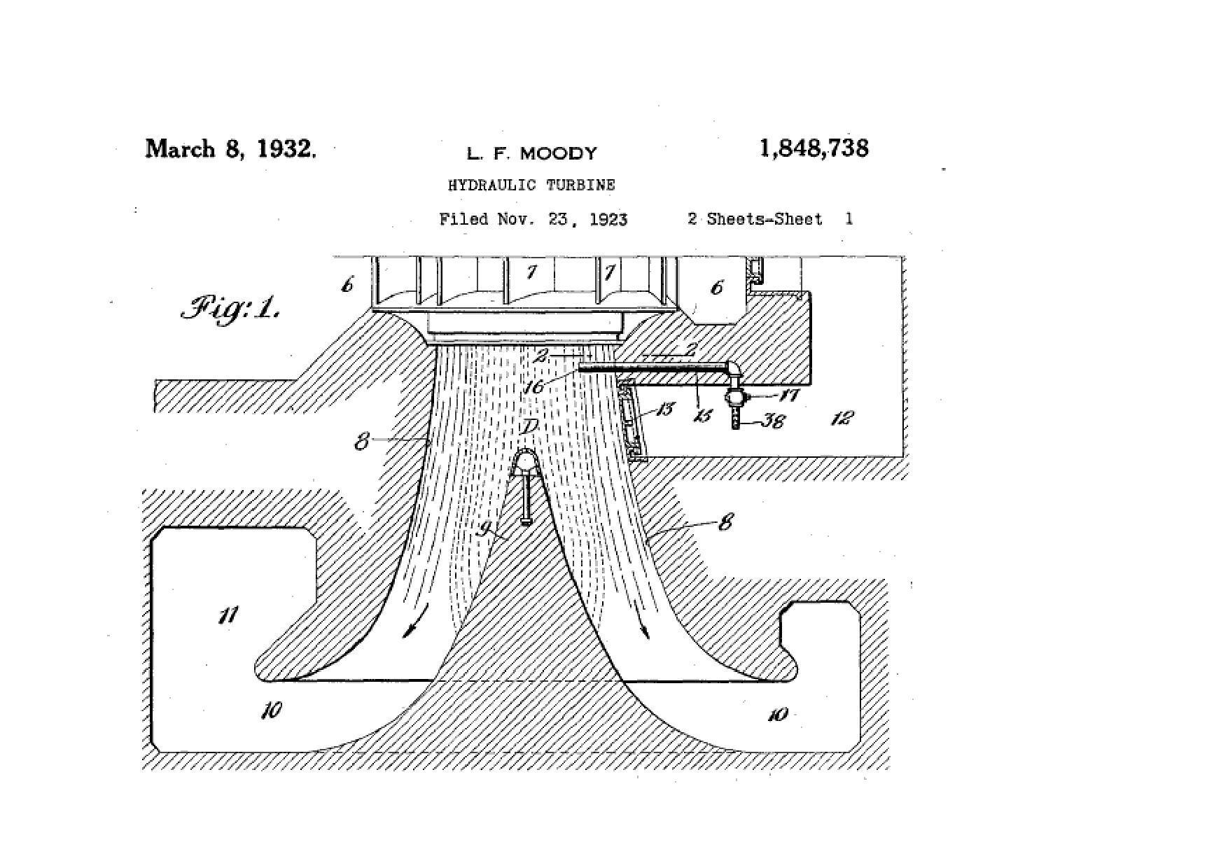 File Moody Draft Tube PDF IIpdf  Wikimedia Commons