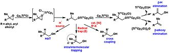Bis(cyclopentadienyl)titanium(III) chloride - Image: N RB reaction pathways