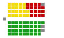 New Zealand 21st Parliament.png