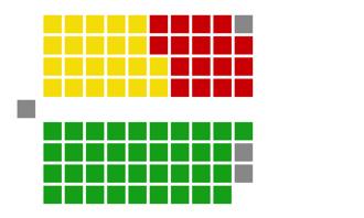 21st New Zealand Parliament - Image: New Zealand 21st Parliament