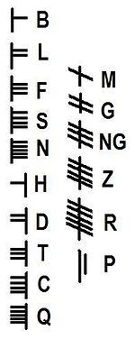 https://upload.wikimedia.org/wikipedia/commons/thumb/f/f8/Ogham_Con.jpg/150px-Ogham_Con.jpg