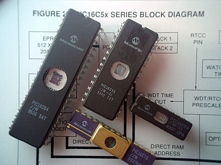 PIC microcontrollers - Wikiwand
