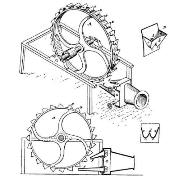 Pelton wheel (US Patent, October 1880)