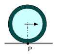 Pole (instant rotation point on wheel).png