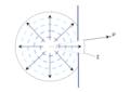 Principio di Huygens-Fresnel2.png