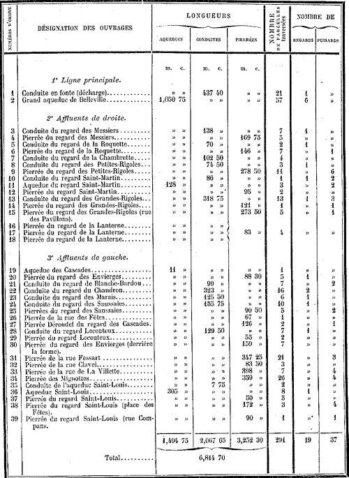 proc s verbal de la commission municipale du vieux paris 1898 7 wikisource. Black Bedroom Furniture Sets. Home Design Ideas