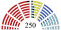 Raspodela mandata 1993.png