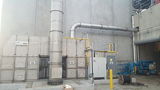 Combustion - Air pollution abatement equipment provides combustion control for industrial processes.