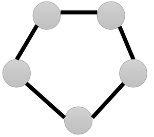Leader election - Ring network topology