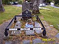 Rob Roy MacGregor grave - geograph.org.uk - 70399.jpg