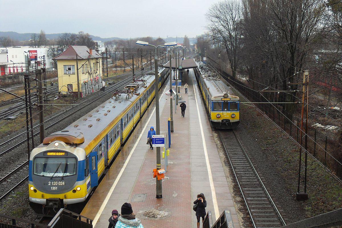 Gdańsk Zaspa railway station - Wikipedia