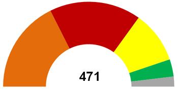 Seats in the Romanian Parliament - 6th Legislature.png