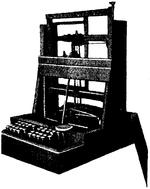 Skrifmaskin, Pratts pterotype, Nordisk familjebok.png