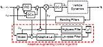 Sls fcs simple.jpg