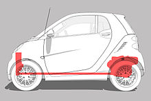 The Rear Engine And Forward Cooling System Locations In Smart Fortwo