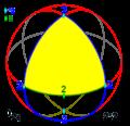 Sphere symmetry group d2d.png