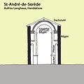 St-Adré-de-Sorède, Aufriss, Handskizze.JPG