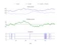 Statistical Arbitrage.png