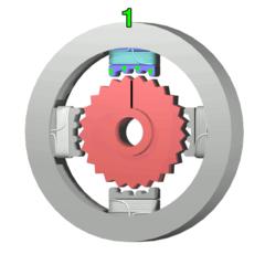 L'elettromagnete in alto (1) viene eccitato, attraendo il dente più vicino di un attrezzo a forma di rotore metallico. Con il dente allineato all'elettromagnete 1, inizierà la rotazione verso l'elettromagnete 2.