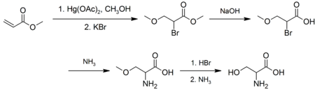 Synthesis of dl-serine.png