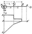 Teknisk Elasticitetslære - Pl6-fig55.png