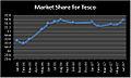 Tesco Market Share.jpg