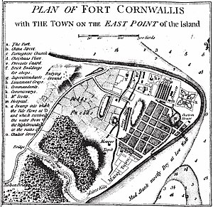 Fort Cornwallis - Image: The Map of Early Penang Showing the Malay Town on the South of the Town Center by Popham 1799