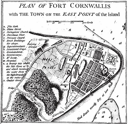 A 1799 map of George Town. The Map of Early Penang Showing the Malay Town on the South of the Town Center by Popham 1799.jpg