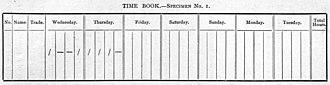 Emile Garcke - Image: Time book, 1887