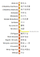 Tokyo Metro Fukutoshin Line.png