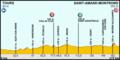 Tour de France 2013 stage 13.png