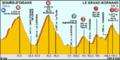 Tour de France 2013 stage 19.png