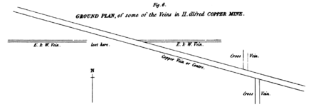 Transactions of the Geological Society, 1st series, vol. 2 fig. page 0587 fig. 6.png