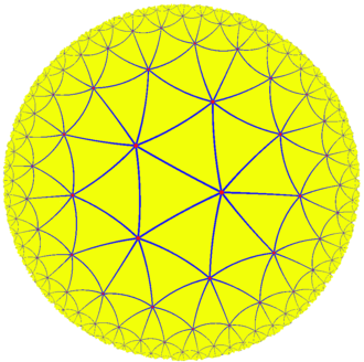 PSL(2,7) - Dually, the Klein quartic can be realized as a quotient of the order-7 triangular tiling.