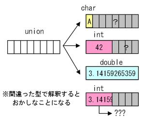 300px-Union_jp.png
