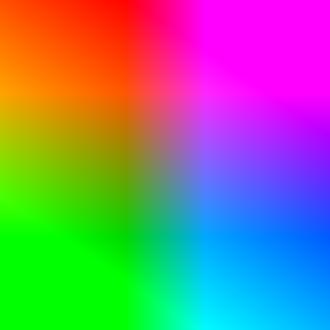 YUV - Image: YUV UV plane Y0.5 100 percent